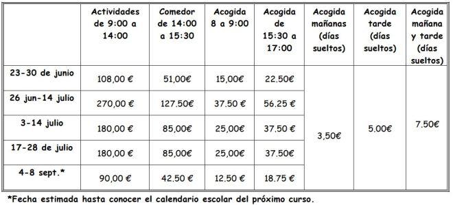 2017-05-11 08_30_31-Escuela de verano_CAVATINA_2017 - PDF Converter Professional 7.jpg