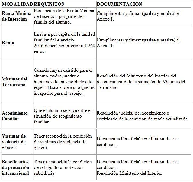 2018-06-15 08_01_19-CONVOCATORIA PRECIOS REDUCIDOS DE COMEDOR - Message (HTML).jpg